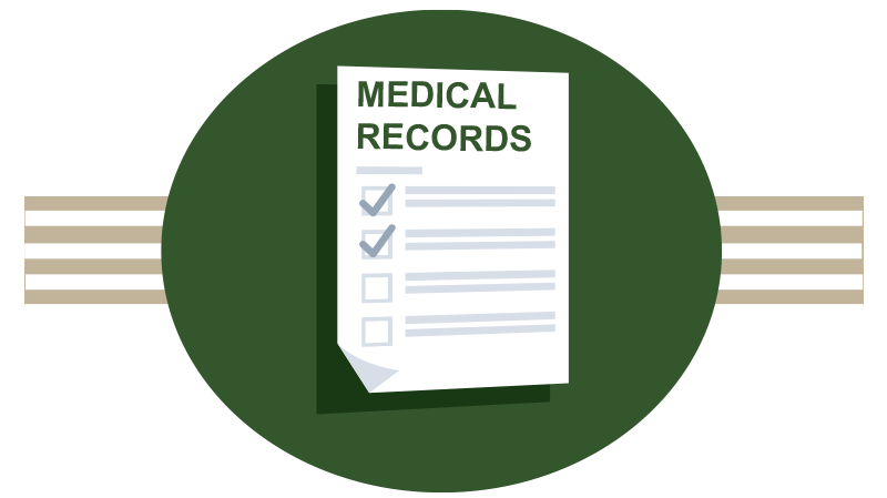 Welcome Medical Records